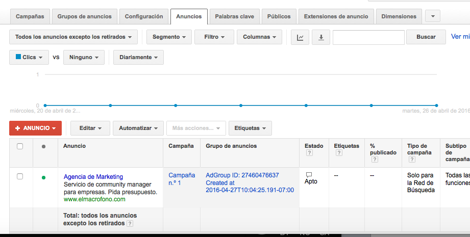 panel_control_adwords