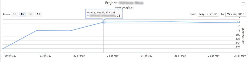 progresion_seo_keyword_1